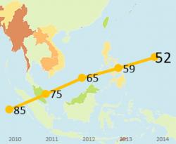 Brunei global competitiveness report 2014-2015