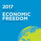 Economic Freedom Index